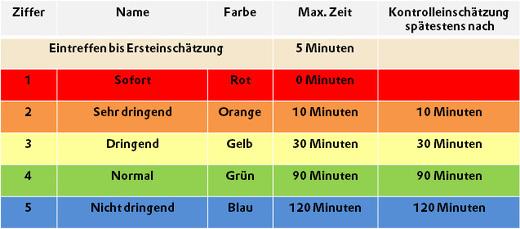 MT_Tabelle